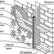 Как выполнить ремонт балконной плиты