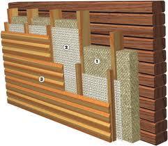 Схема теплоизоляции с деревянной обшивкой