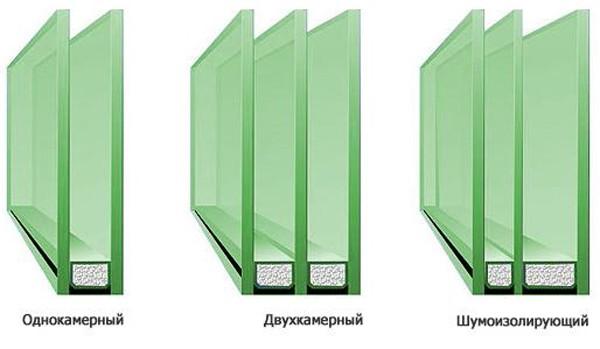 Конструкции стеклопакетов в сечении