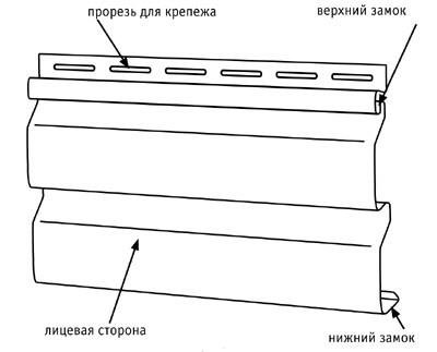 Схематичное изображение сайдинга