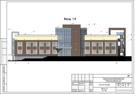 Графический материал, цветовое оформление фасада здания с обозначенным типом отделки и цвета по RAL