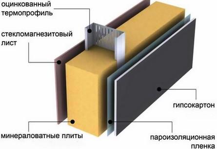 Схема отделки стены дома фахверк