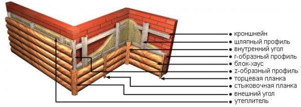 Схема установки на металлический уголок