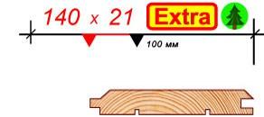 Профиль деревянной панели с соединением типа шип-паз