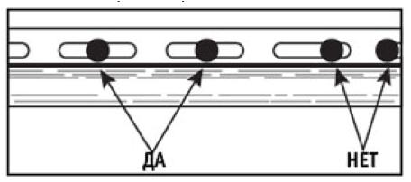 Правильное крепление панели