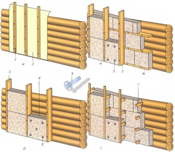 Схема изоляции и утепления деревянного дома