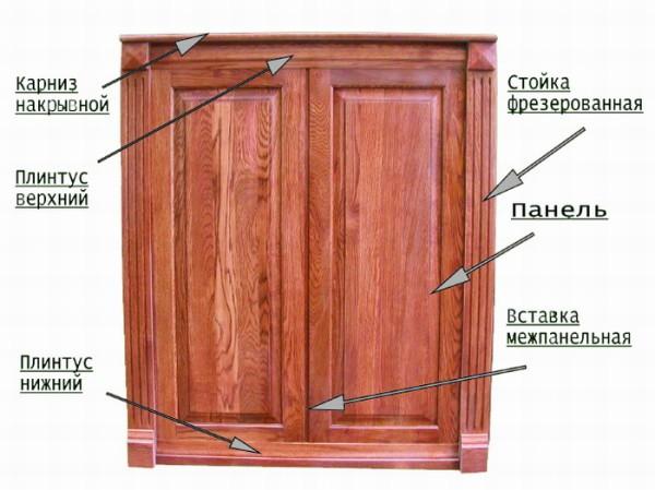 Деревянная стеновая панель в классическом исполнении
