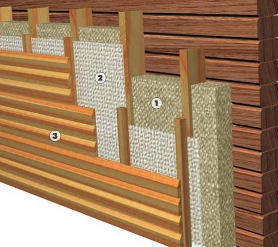 Облицовка наружной стены деревянной вагонкой