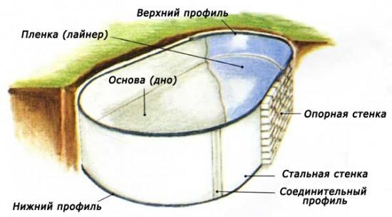 Наглядная схема