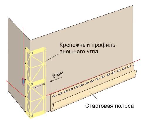 Отделка стен цокольным сайдингом схема установки