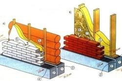 Пример облицовки рубленного (а) и каркасного (б) дома кирпичом