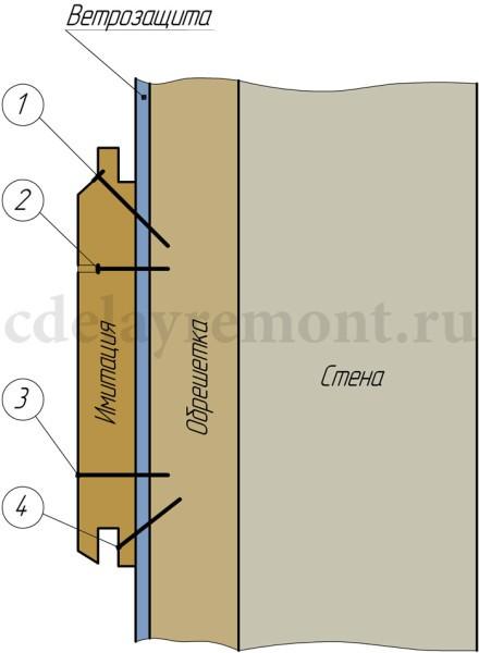 Схема расположения и последовательность материалов может быть и такой