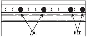 Как правильно крепить панель