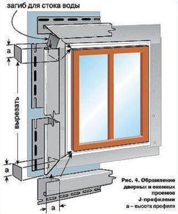 Обрамление окна сайдингом