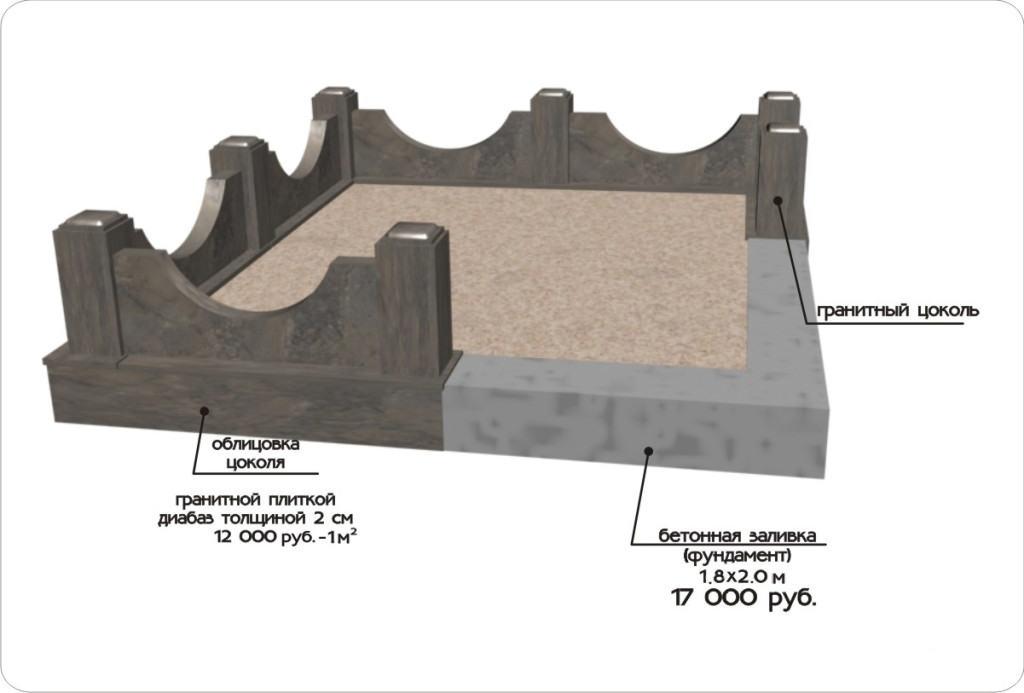 Облицовка цоколя монумента
