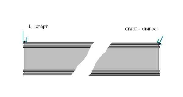 Схема стартового профиля