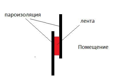 Упрощенная схема фрагмента каркасной стены