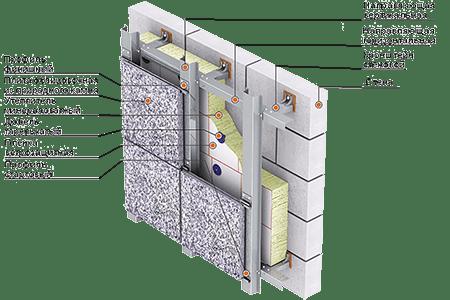 Принципиальная схема механического крепления гранитных плит