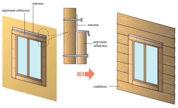 Деревянная отделка окна