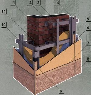 Фото, как устанавливается материал на кирпичную поверхность