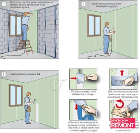 Инструкция по отделке гипсокартона на каркасе