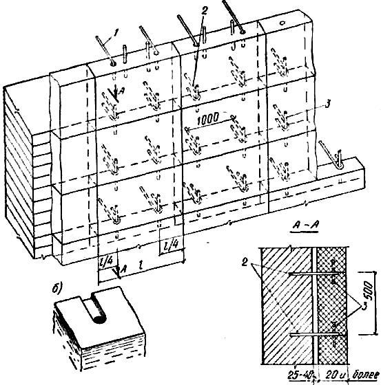 Отделочные работы при помощи металлических креплений