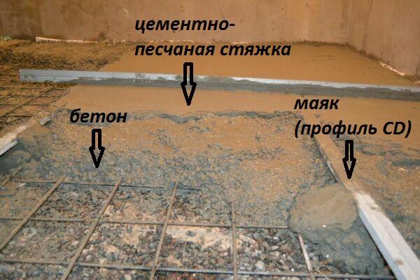 Пример распределения маяков