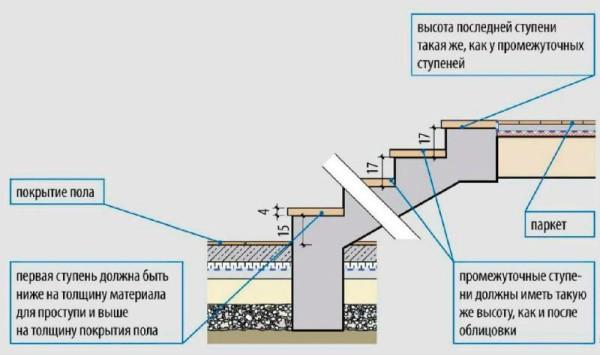 Схематический рисунок бетонной конструкции