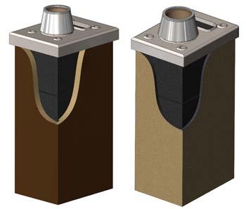 Какие отделочные материалы применяются для дымоходной конструкции