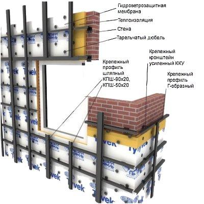 Схема крепления профиля к поверхности
