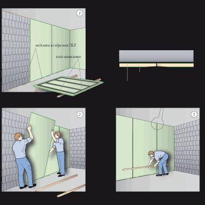 Бескаркасная отделка стен гипсокартоном