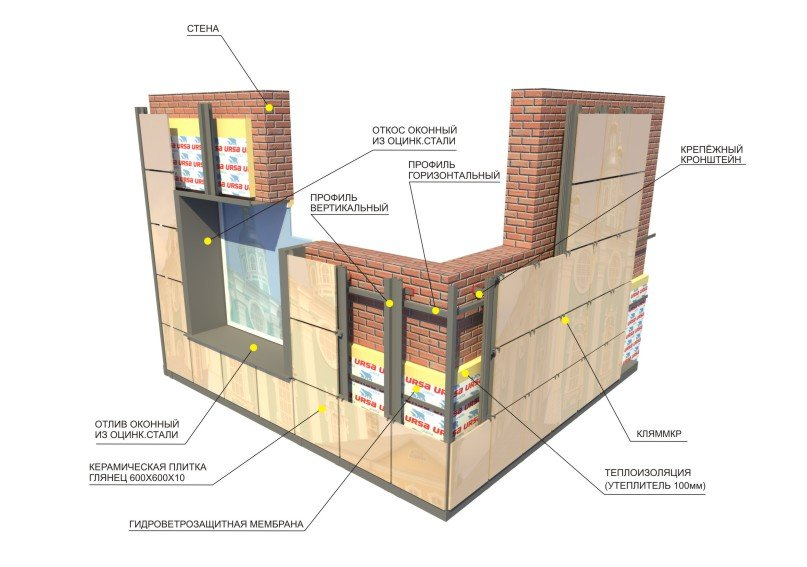 Монтаж керамогранита на фасад схема