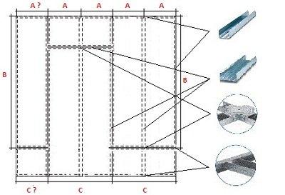 Как монтируется каркас на поверхность