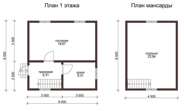 Пример планировки небольшого дома