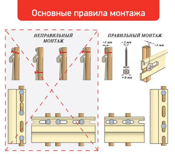 Схема дает представление о правильном монтаже