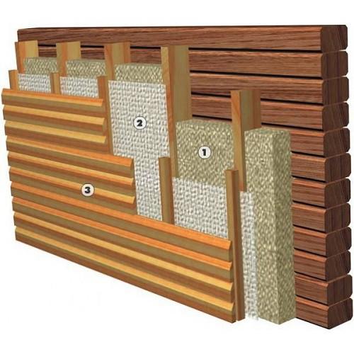 Схема монтажа деревянных фасадных панелей
