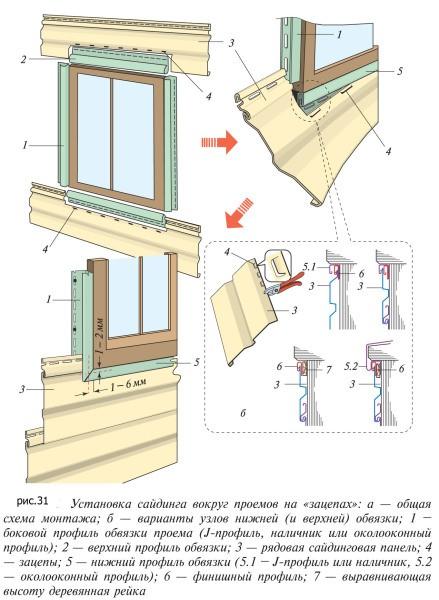 Обход окна фасадной облицовкой