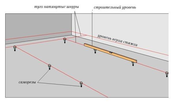 Схема разметки поверхности под маяки