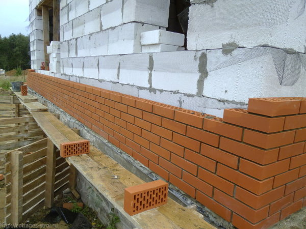 Фасадная облицовка кладки из полистиролбетонных блоков