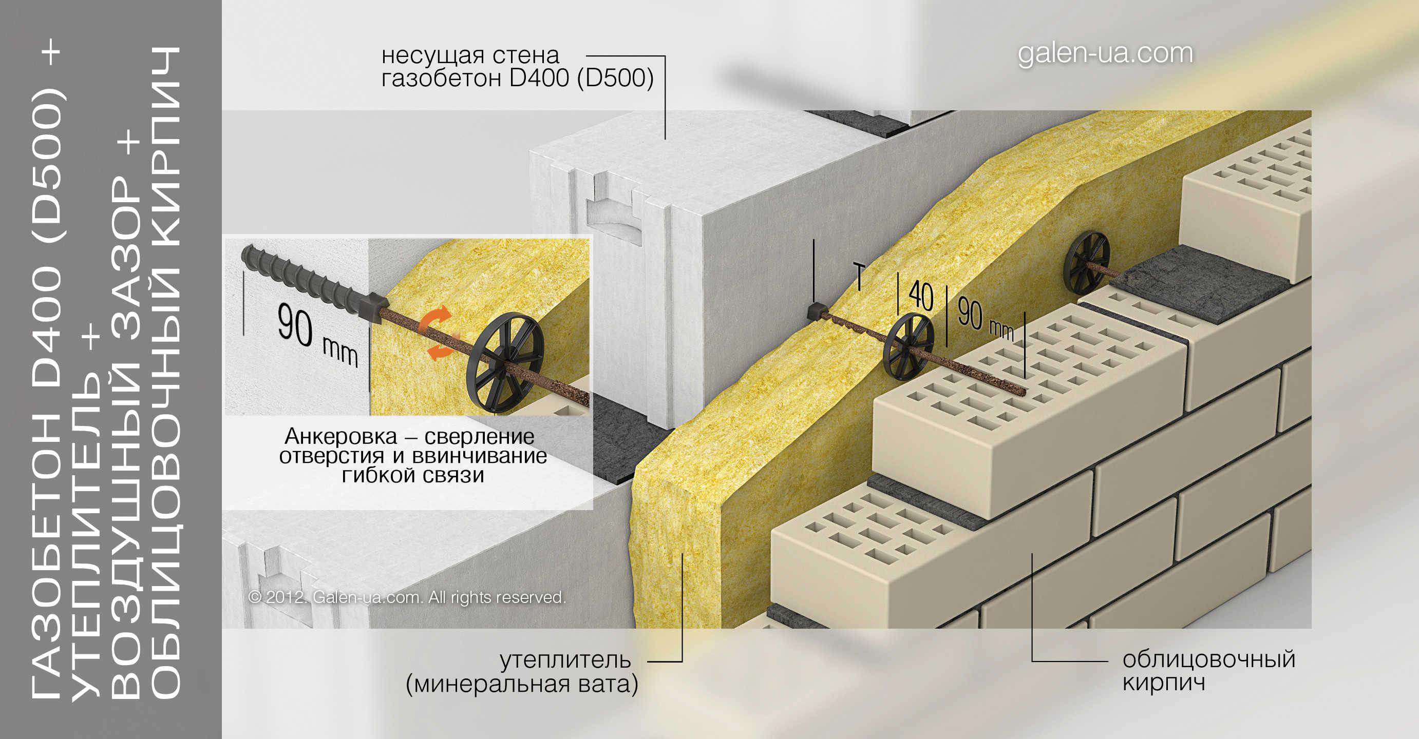 наружная стена толщина утеплитель газобетон схема