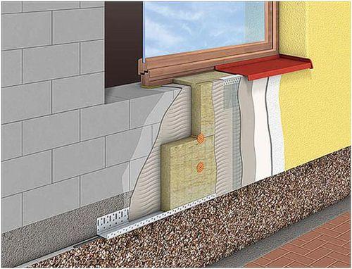 Схема утепления фасада с использованием минералловатных плит