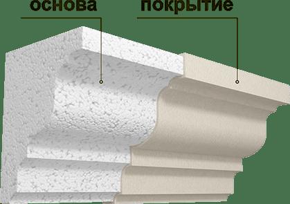 Вентилируемые системы утепления для фасадов