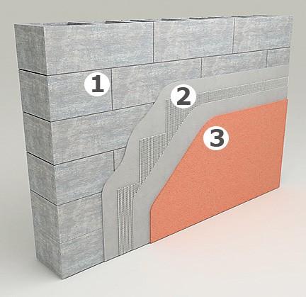 На основание (1) наносится раствор, на него наклеивается сетка (2), которая покрывается вторым слоем раствора, после чего поверхность отделывается эластичной штукатуркой (3)