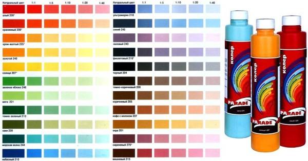Цветовая палитра водоэмульсионных красок
