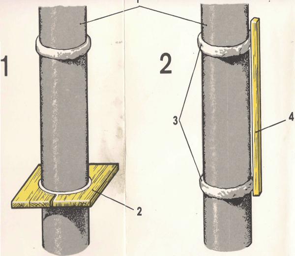 Схема устройства кольцевых марок на круглых колоннах