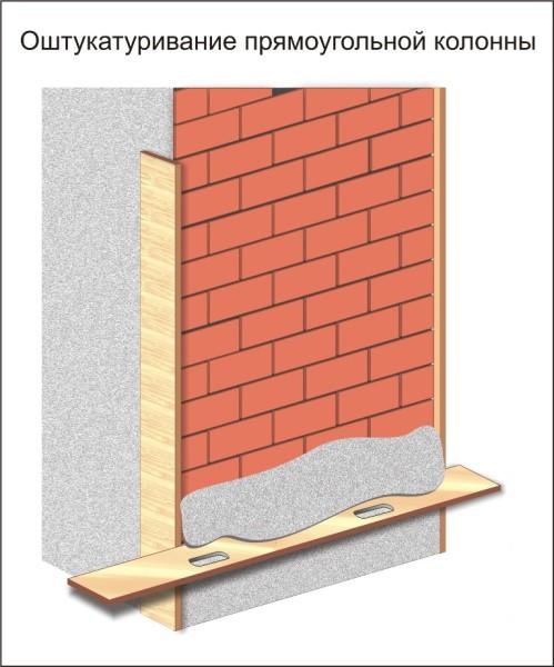 Установка правил при выравнивании колонн с прямоугольным сечением