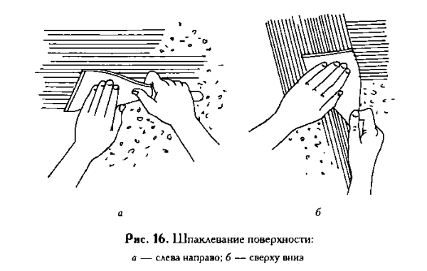 Схемы нанесения раствора на поверхность