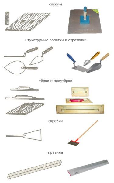 Инструменты для штукатурки печи