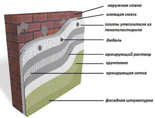 Схема наружной окраски помещения
