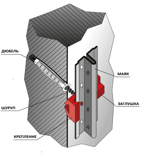 Схема установки инвентарного маяка